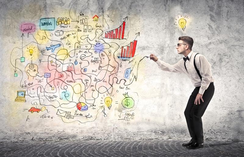 Ý tưởng lập kế hoạch kinh doanh