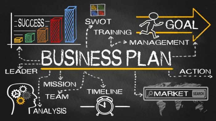 Lập kế hoạch kinh doanh với 3 bước