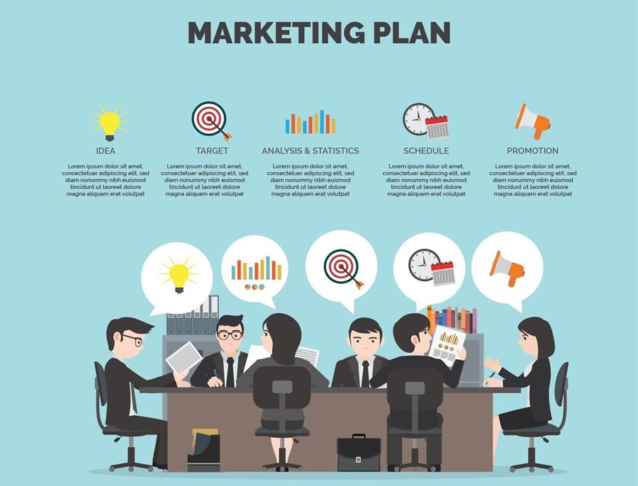 Cách lập kế hoạch Marketing cho phòng khám