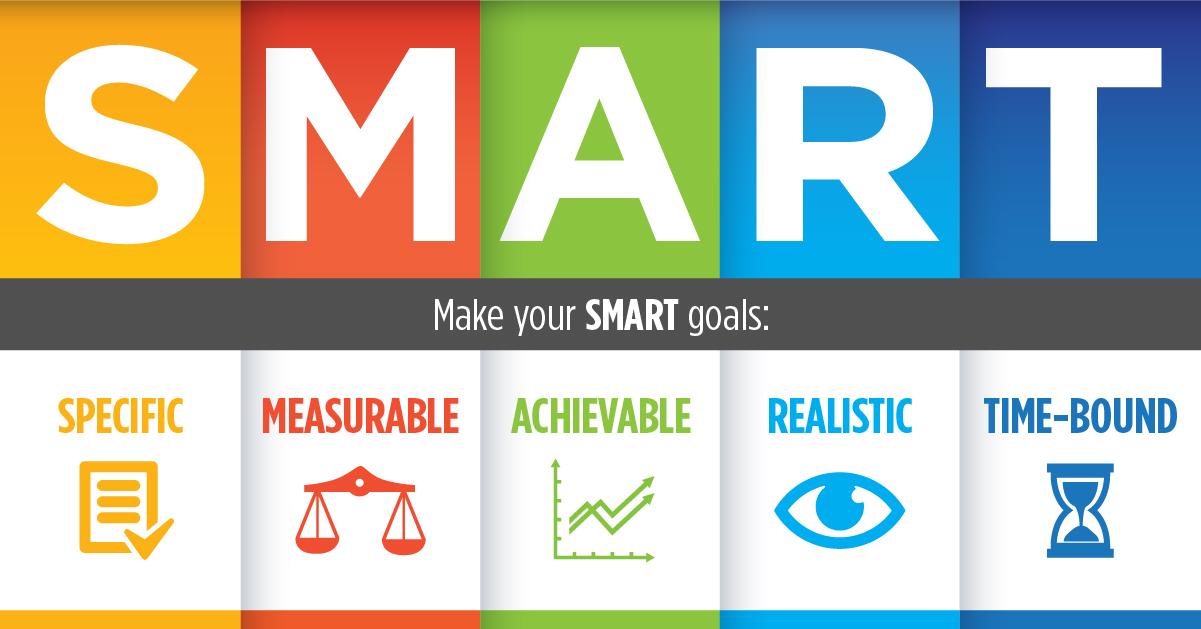 KPI là gì và các tiêu chí của KPI