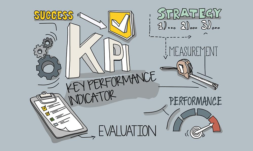 KPI là gì và cách đo lường KPI trong doanh nghiệp như thế nào ?