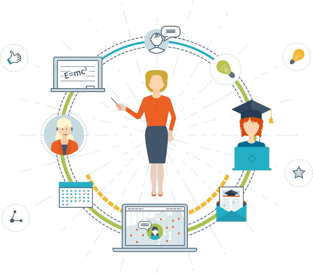 Kinh doanh giáo dục trực tuyến 2